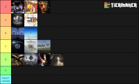 Dream Theater Albums Tier List.png